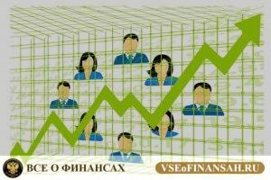 Рыночная система: экономики, черты, особенности
