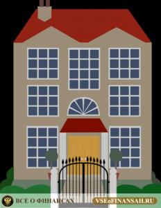 Как взять ипотеку на квартиру с чего начать: инструкция для новичков