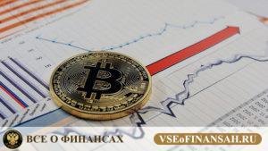 Почему падает криптовалюта сегодня