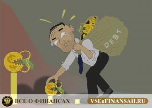 Где занять денег: ТОП-5 способов