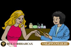 Как открыть маникюрный салон с нуля: бизнес план