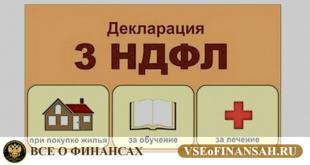 Сроки подачи декларации 3-НДФЛ на налоговые вычеты: имущественный, социальный и стандартный