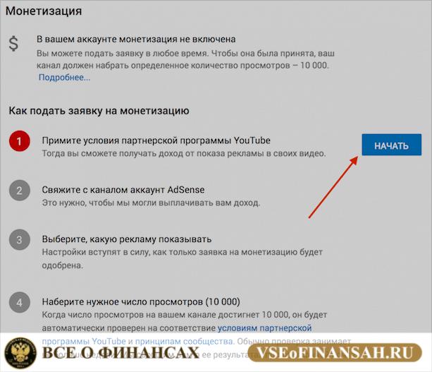 C:\Users\Анастасия\Desktop\prinimaem-pravila-partnyorki-yutub.png